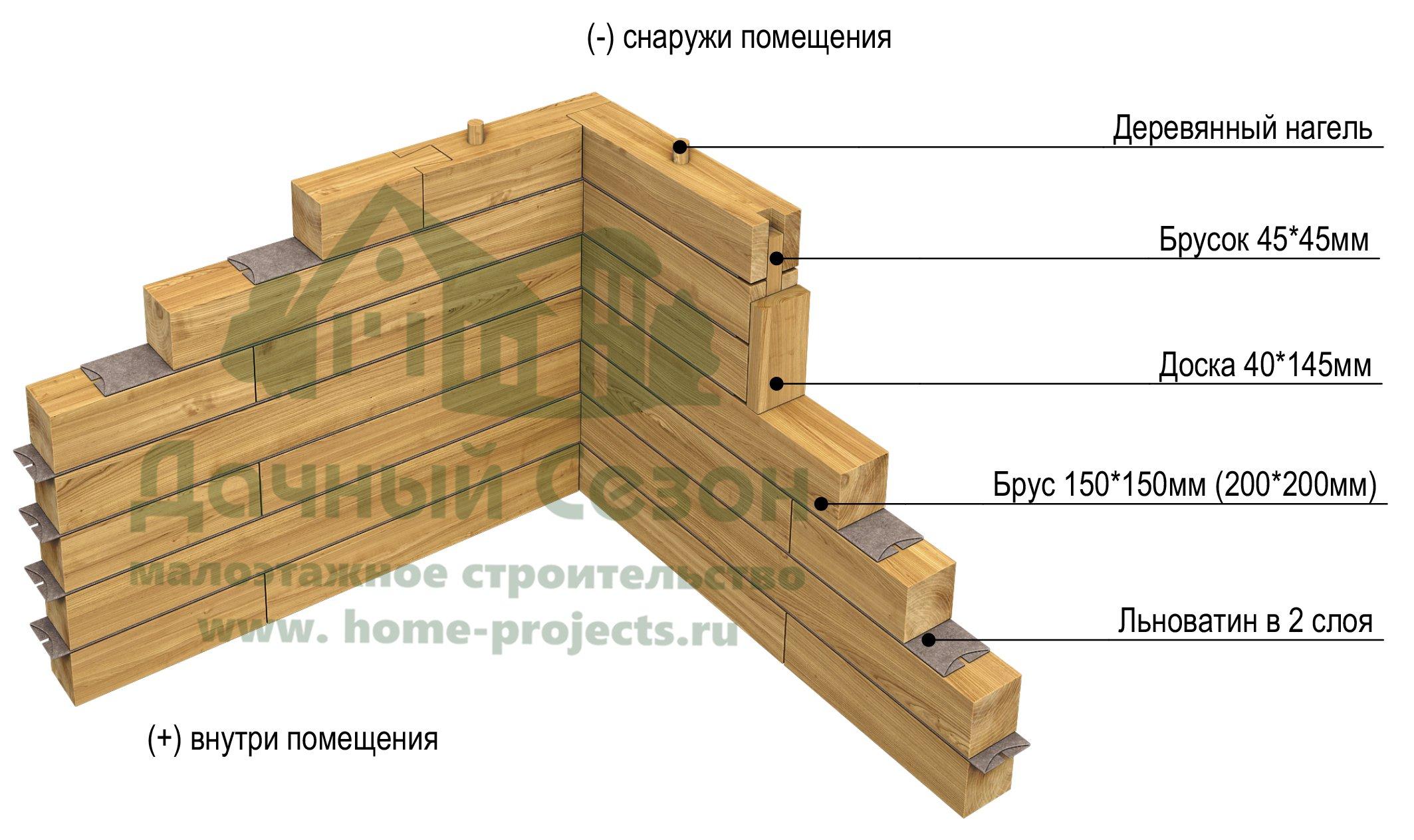схема перекрытия потолка 1-ого этажа