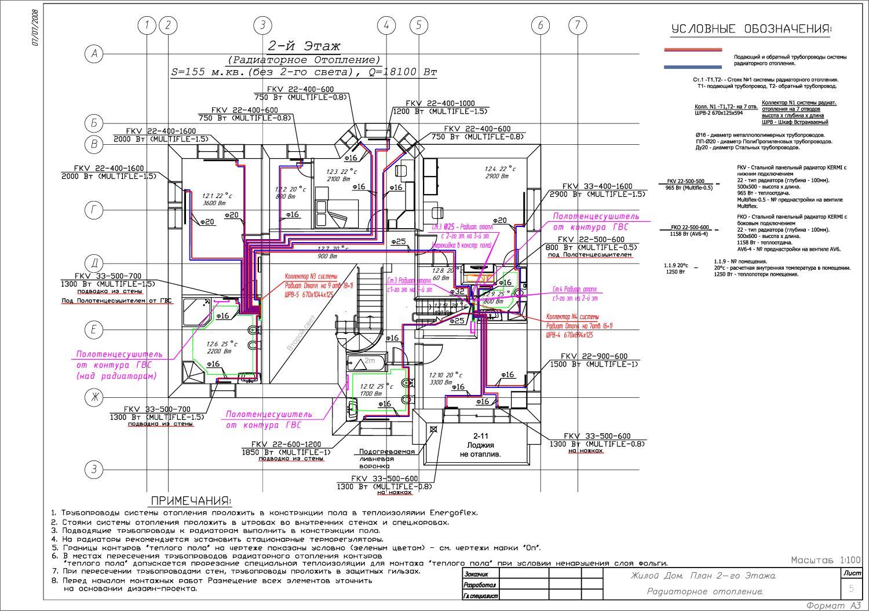 Схемы расположения инженерных сетей в многоквартирном доме
